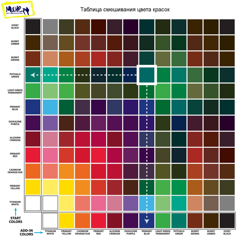 Таблица смешивания цвета красок